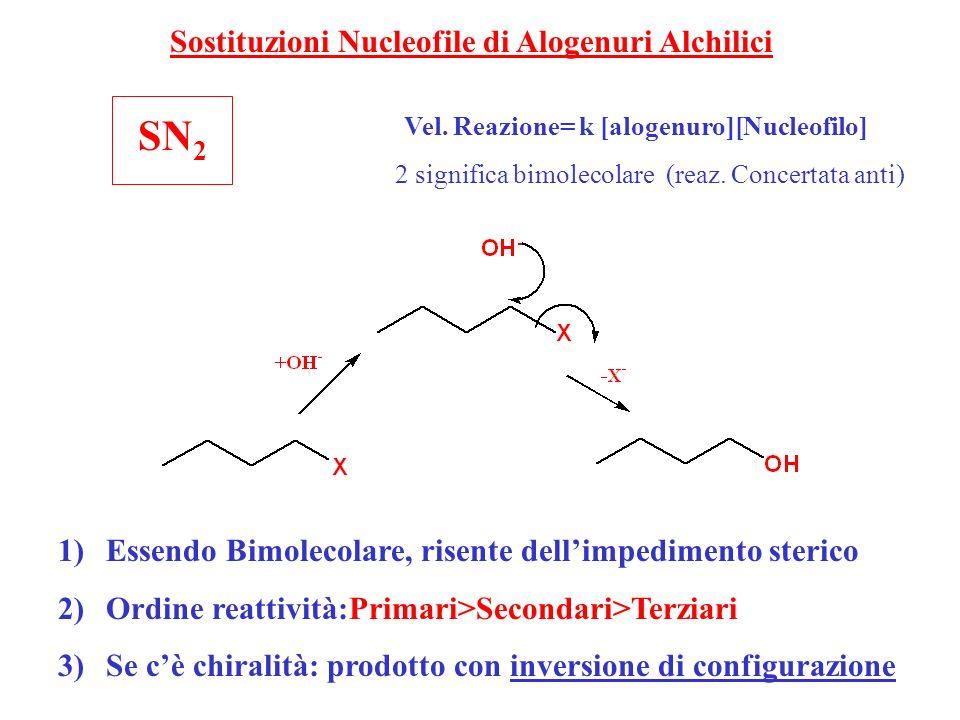 Vel. Reazione= k [alogenuro][Nucleofilo]